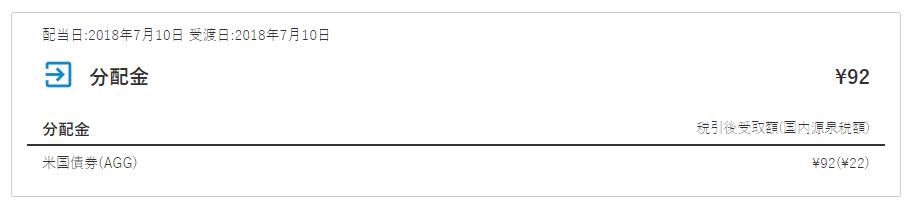 配当日:2018年7月10日 受渡日:2018年7月10日 分配金 ¥92 分配金税引後受取額(国内源泉税額) 米国債券(AGG) ¥92(¥22)