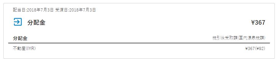 配当日:2018年7月3日 受渡日:2018年7月3日 分配金 ¥367 分配金税引後受取額(国内源泉税額) 不動産(IYR) ¥367(¥92)