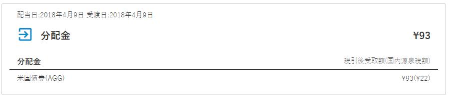 配当日:2018年4月9日受渡日:2018年4月9日 分配金¥93 分配金税引後受取額(国内源泉税額) 米国債券(AGG) ¥93(¥22)